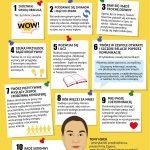 10 przykazań kultury obsługi klienta według Tony'ego Hsieha